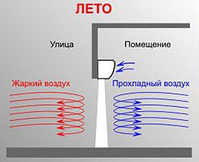 5zavesy_2.jpg